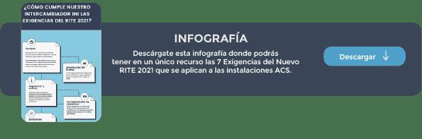 Imagen Infografia Exigencias RITE 1