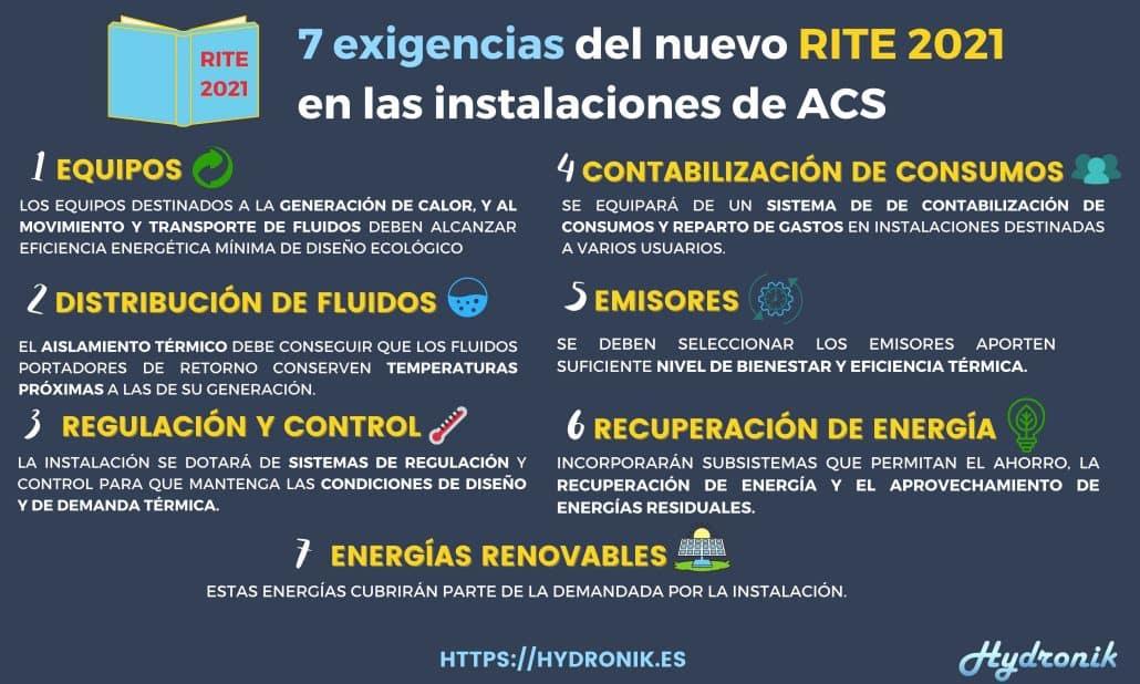 7-exigencias-del-nuevo-RITE-2021-en-Instalaciones-de-ACS (1)